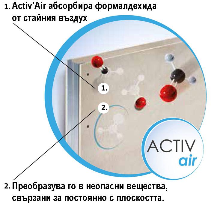 Rigiton Air
