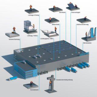 Schneelogistik GmbH