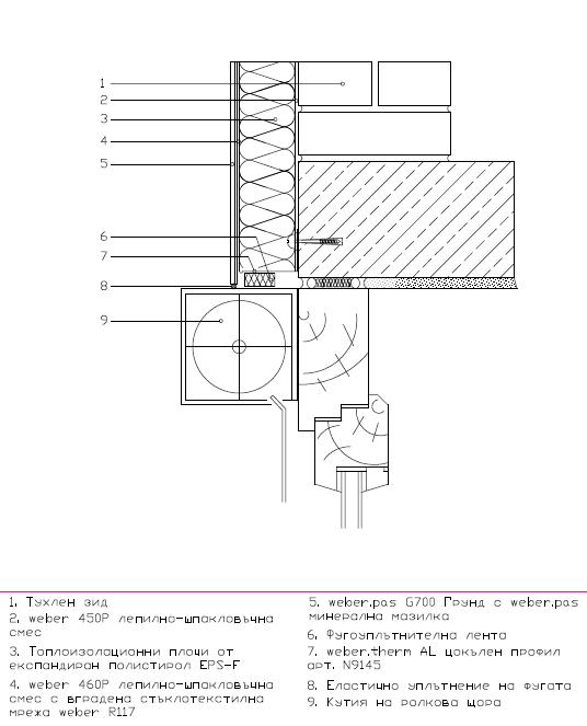 Оформяне на прозорец без обръщане с цокълен профил и ролетна щора при топлоизолационна система weber.therm