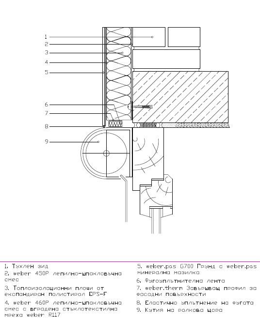 Оформяне на прозорец без обръщане с ролетна щора при топлоизолационна система weber.therm