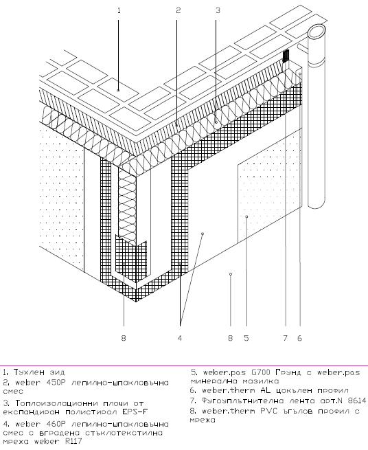 Оформяне на външни ъгли при топлоизолационна система weber.therm