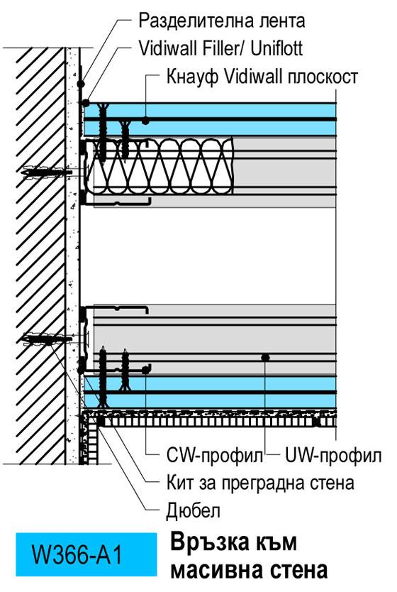 Връзка към масивна стена 5