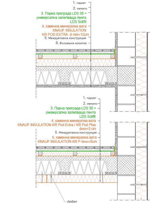 Изолация на междуетажна конструкция над неотопляемо помещение - плаващ под 3