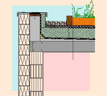 Топлоизолация на плосък покрив с ISOVER с озеленяване
