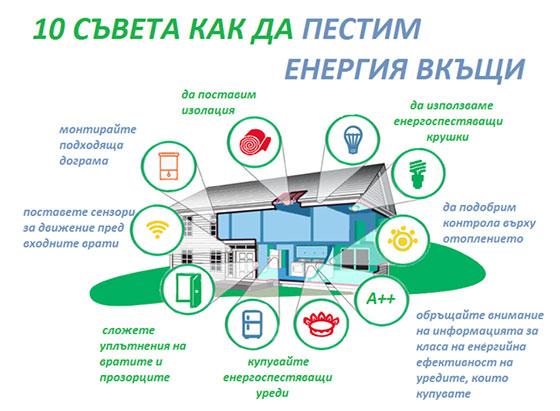 Di Trade Energy